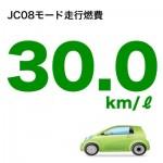 中古車の燃費を左右する5つの要素